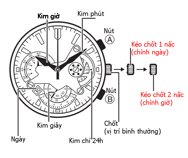 Cach chinh ngay gio dong ho deo tay